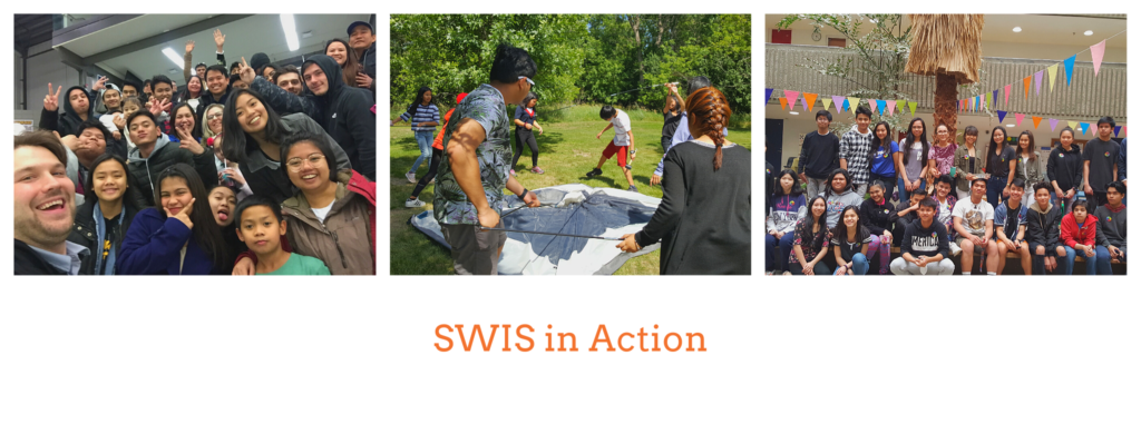 SWIS In Action